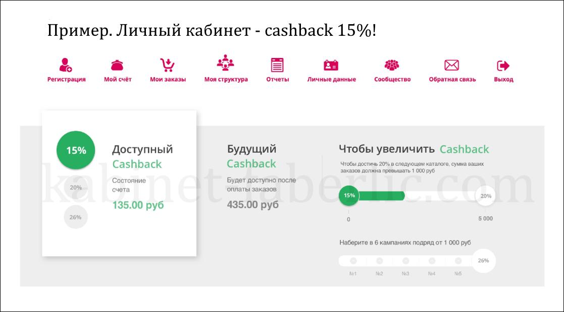 Кэшбэк 15 процентов ibank otpbank com ua
